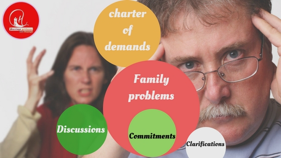 Family problems 3rd stop honey-moon, charter of demands, discussions, clarifications and commitments